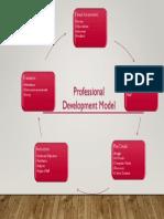 6.3 Professional Development Components Max Debbas