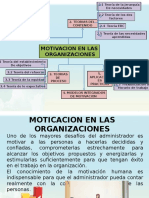 motivacion en las organizaciones.pptx