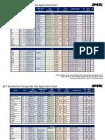 2011 Transponder Guide USA