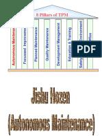 Jishu Hozen (Autonomous Maintenance)