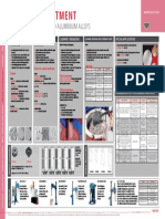Fileadmin User Upload Endmarkets Foundry Wallcharts Wall Chart NFMT e Low