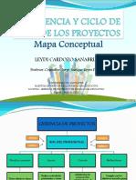 LeydiCardozoSanabria Actividad1.2 Mapa.pdf