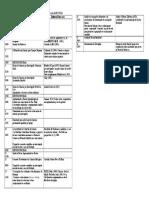 Cronograma Mte231 Turma o Revisado 04 Maio