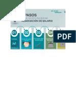 pasos_negociacion_salarios
