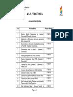 Accounts Receivable.pdf