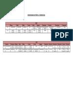 Cronograma Residencia Biomedicina