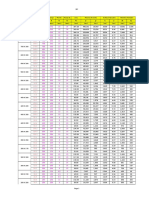 Tabel Profil