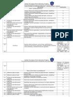 Tabla de Especificaciones Prueba de Admidión Lenguaje y Comunicación 3º Básico.