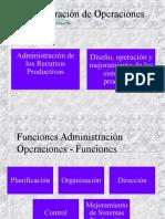 Administración de Operaciones.ppt