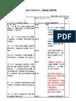 修訂「國立成功大學社團聯合會組織章程」新舊條文對照表