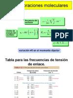 vibraciones_moleculares3