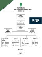 Struktur Organisasi Pd Al Washliyah Cirebon 2015 2019