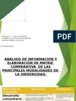 modalidad de graduacion tarea 2.pptx