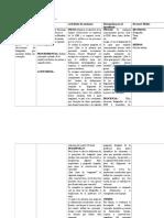 Planificacion Final. IGM