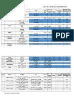 Copy of Chemical data.xlsx