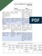 Listado de Objetivos y Metas a Considerar en La Planeación 2015