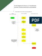 Unidad 1 Diagrama de flujo.pdf