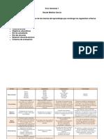 304164937 Cuadro Comparativo Teorias de Aprendizaje Haude Medina