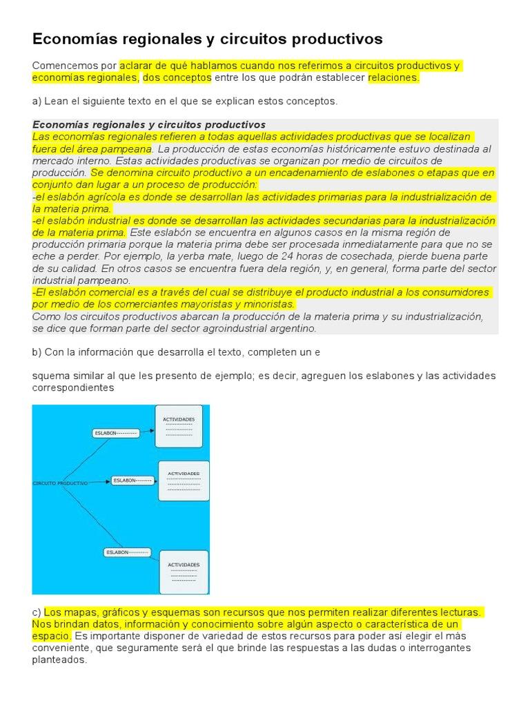 Circuito Productivo De La Caña De Azucar : Economías regionales y circuitos productivos