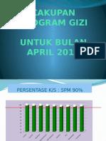 GIZI APRIL 2016.pptx