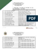 Orden Protocolar  2014