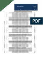 Data de Censo FARMATODOdef.