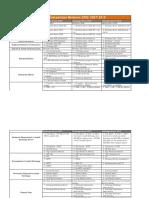 Exchange server comparision chart1.pdf