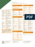 MySQL Cheat Sheet.pdf