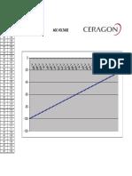 Alinhamento Com Multímetro - Ceragon- Curva AGC