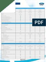 Ford Edge Ficha Técnica.pdf