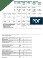 fluxogram_química_UFPB