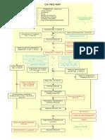 Civ Pro Map.docx