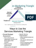 Service Mktg Triangle