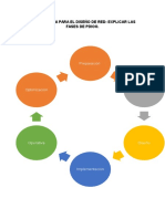 Métodología Para El Diseño de Red Autoguardado
