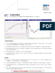 Mandarin Version - Market Technical Reading