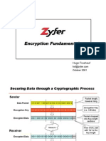 Encryption ls34i