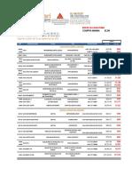 Lista Precios Sika MexicoSep2015