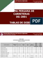 Tablas DG2001