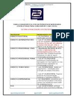 Tabela Esquemática Com as Principais Novidades Legislativas Para Concursos e Oab