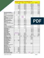 Lista de Precios Comex 2015