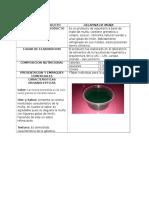 Ficha Tecnica de La Muña_alimentos