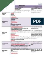 Resumen de clases de Arritmias Cardiacas.pdf