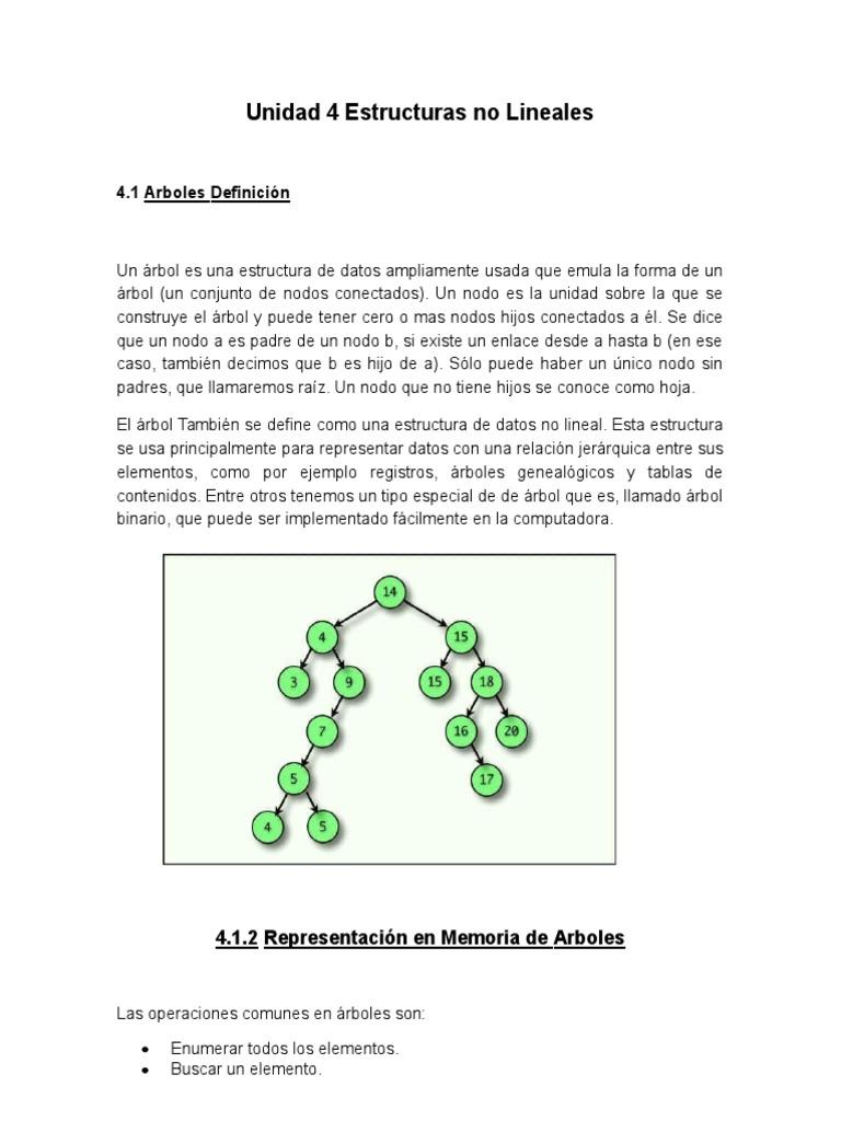 Unidad 4 Estructuras No Lineales 4 1 Arboles Definición