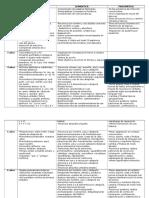 desarrollo_normal_CRIE (1).doc