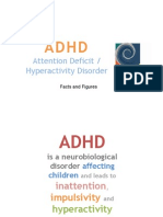 ADHD Facts and Figures