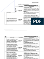 anexa-1-activitati-si-cheltuieli-eligibile--fm-2016-2