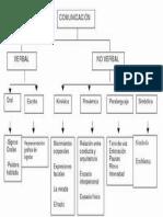 esquema comunicacionesquema comunicacionesquema comunicacionesquema comunicacion