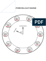 Well Slot Diagrams