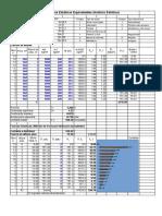 ZUCS Modelo Estatico
