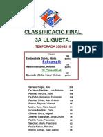 PUNTUACIÓ final curses 2009 2010